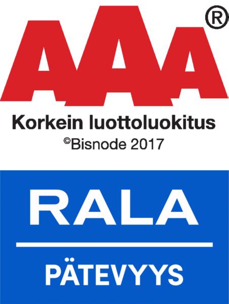 AAA-luokiteltu ja RALA Pätevyys
